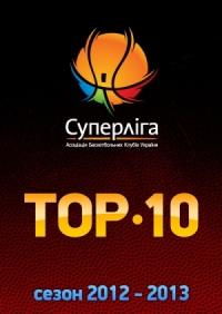Смотреть Баскетбол. TOP - 10 Суперлиги 2012-2013 онлайн на Кинопод бесплатно