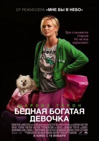 Смотреть Бедная богатая девочка онлайн на Кинопод бесплатно