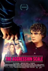 Смотреть Шкала агрессии онлайн на Кинопод бесплатно
