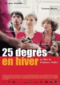 Смотреть Зимняя жара онлайн на Кинопод бесплатно