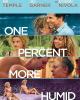 Смотреть фильм Повышение влажности онлайн на Кинопод бесплатно